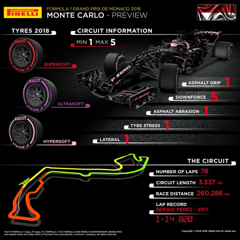 Pirelli Motorsport/Twitter
