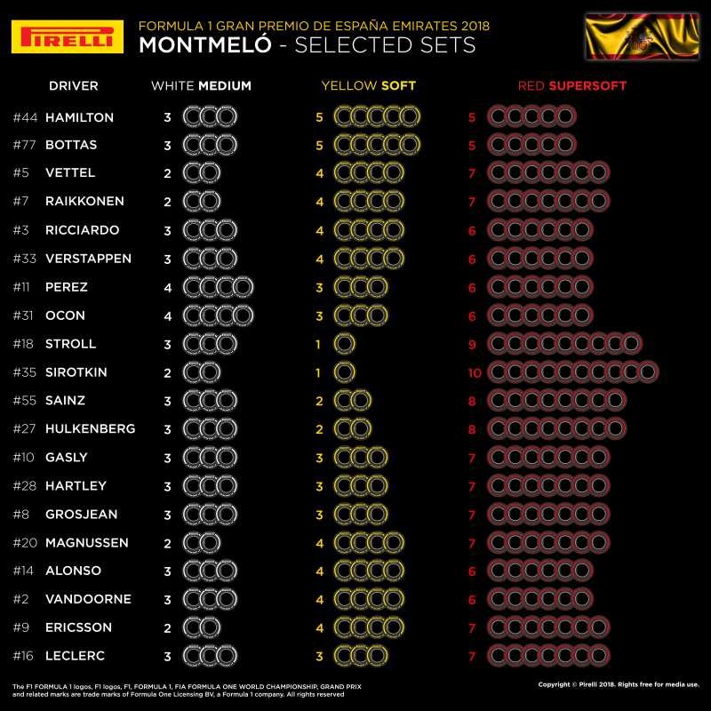 Zapowiedź Grand Prix Hiszpanii
